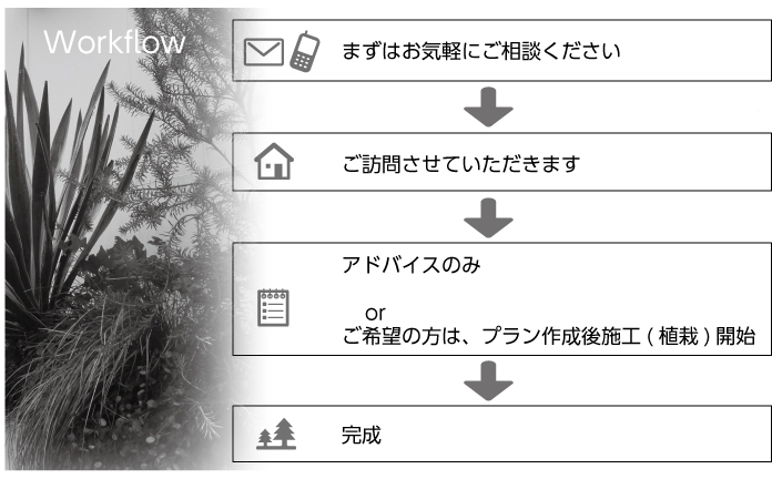workflow_2